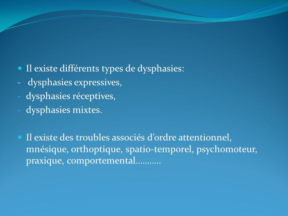 Il existe différents types de dysphasies: - dysphasies expressives, - dysphasies réceptives, - dysphasies mixtes. Il existe des troubles associés dord