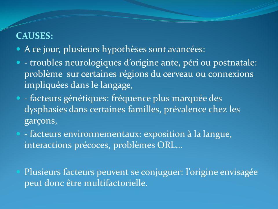 CONSEQUENCES DE LA DYSPHASIE: - troubles des apprentissages: dyslexie, dysorthographie ( notamment dans les dysphasies expressives), dyscalculie et troubles de compréhension de la lecture (notamment dans les dysphasies réceptives).