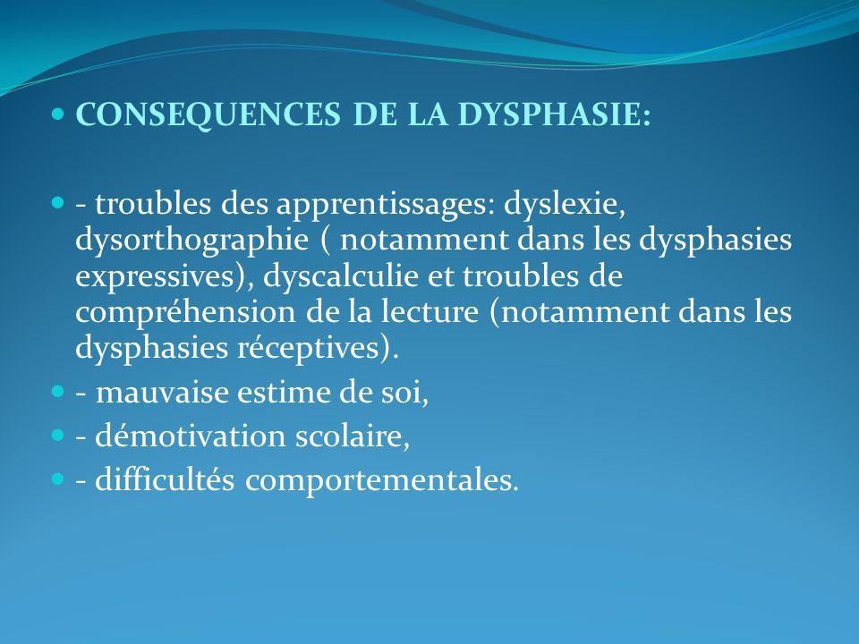 CONSEQUENCES DE LA DYSPHASIE: - troubles des apprentissages: dyslexie, dysorthographie ( notamment dans les dysphasies expressives), dyscalculie et tr