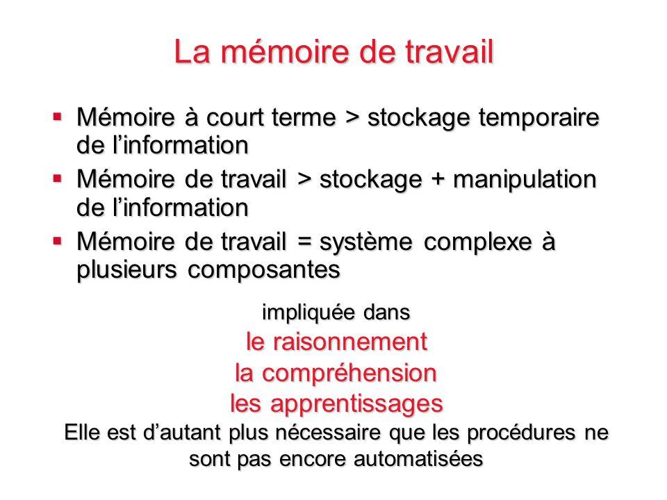 La mémoire de travail Mémoire à court terme > stockage temporaire de linformation Mémoire à court terme > stockage temporaire de linformation Mémoire