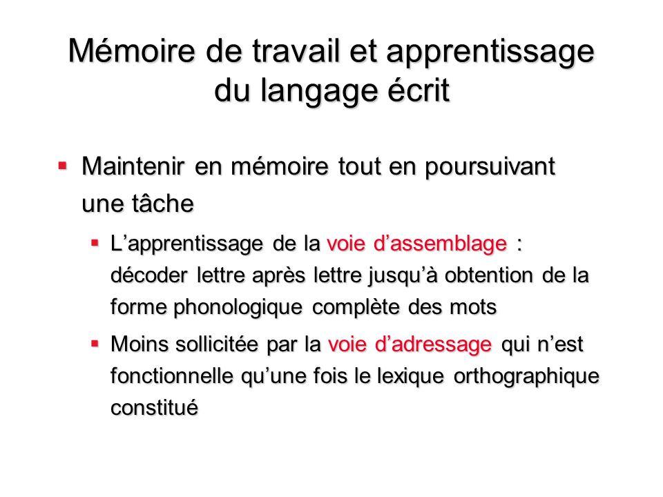 Mémoire de travail et apprentissage du langage écrit Maintenir en mémoire tout en poursuivant une tâche Maintenir en mémoire tout en poursuivant une t