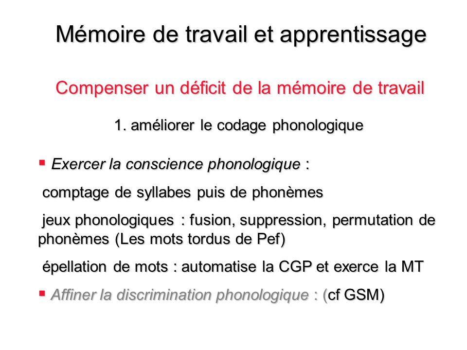 Mémoire de travail et apprentissage Compenser un déficit de la mémoire de travail Exercer la conscience phonologique : Exercer la conscience phonologi