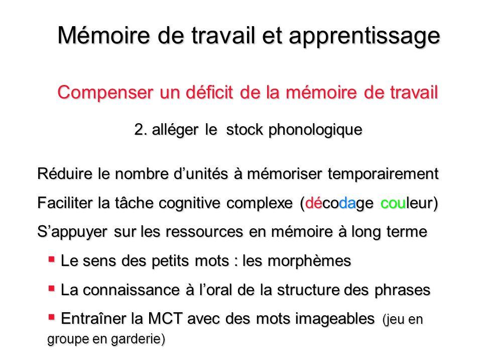 Mémoire de travail et apprentissage Compenser un déficit de la mémoire de travail Réduire le nombre dunités à mémoriser temporairement Faciliter la tâ