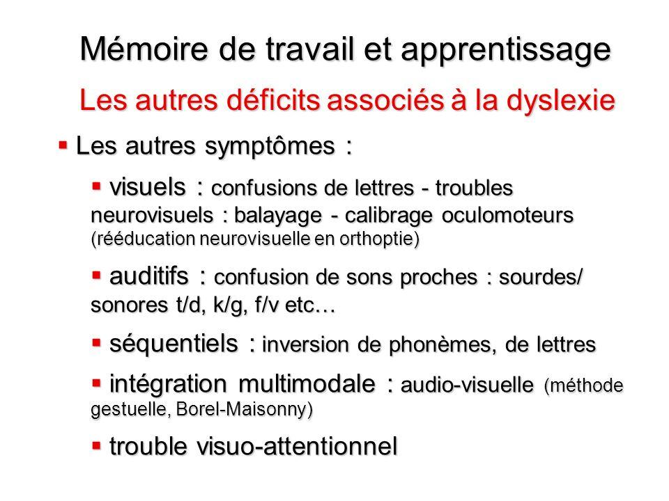 Mémoire de travail et apprentissage Les autres déficits associés à la dyslexie Les autres symptômes : Les autres symptômes : visuels : confusions de l