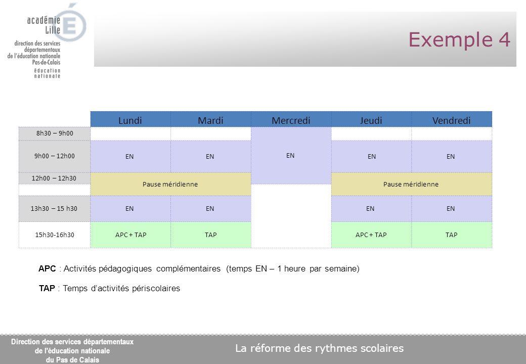 La réforme des rythmes scolaires Direction des services départementaux de l éducation nationale du Pas de Calais Exemple 4 LundiMardiMercrediJeudiVendredi 8h30 – 9h00 EN 9h00 – 12h00 EN 12h00 – 12h30 Pause méridienne 13h30 – 15 h30EN 15h30-16h30 APC + TAPTAPAPC + TAPTAP APC : Activités pédagogiques complémentaires (temps EN – 1 heure par semaine) TAP : Temps dactivités périscolaires