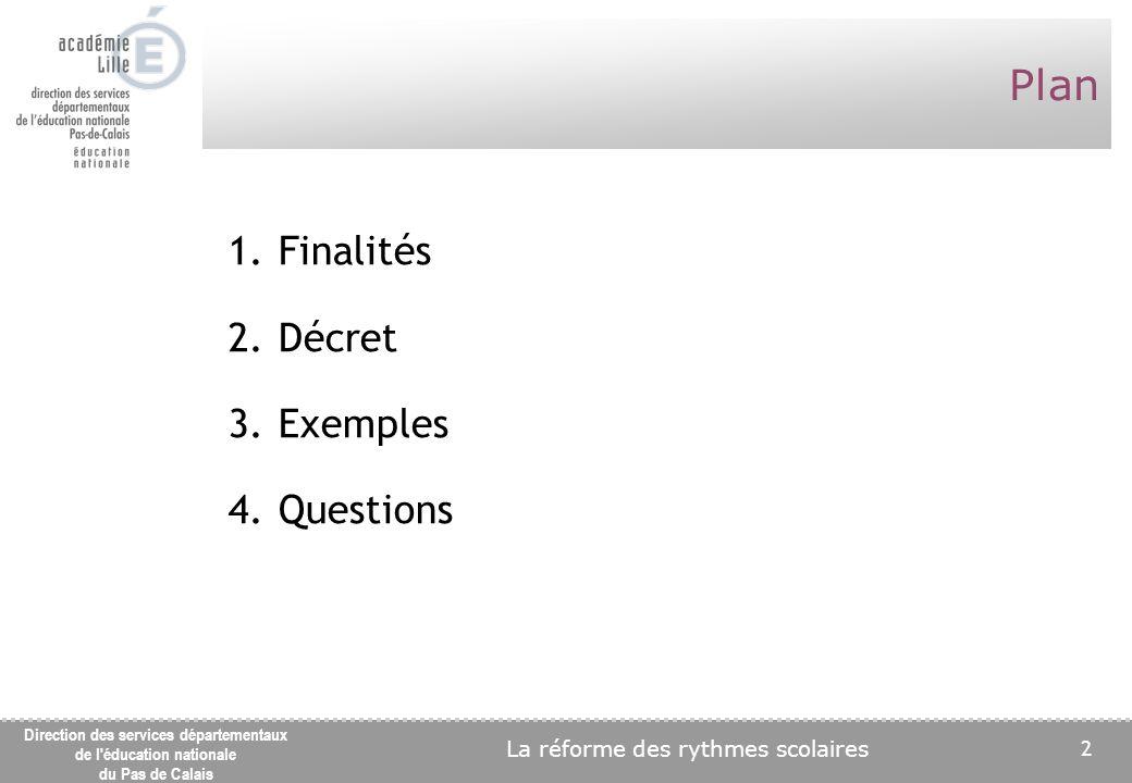Direction des services départementaux de l éducation nationale du Pas de Calais 2 Plan 1.Finalités 2.Décret 3.Exemples 4.Questions