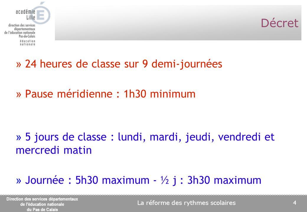 La réforme des rythmes scolaires Direction des services départementaux de l éducation nationale du Pas de Calais 4 Décret » 24 heures de classe sur 9 demi-journées » Pause méridienne : 1h30 minimum » 5 jours de classe : lundi, mardi, jeudi, vendredi et mercredi matin » Journée : 5h30 maximum - ½ j : 3h30 maximum