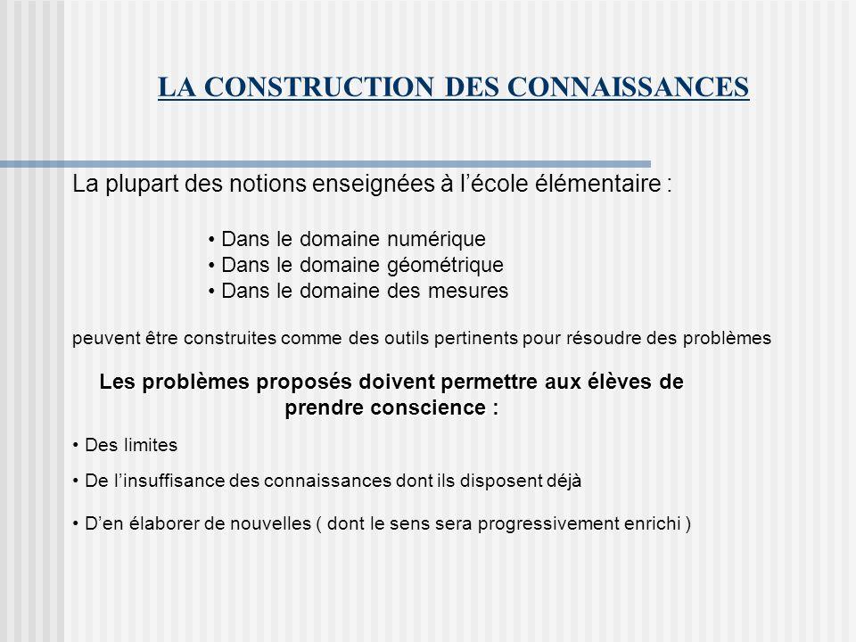 LA CONSTRUCTION DES CONNAISSANCES La plupart des notions enseignées à lécole élémentaire : Dans le domaine numérique Dans le domaine géométrique Dans
