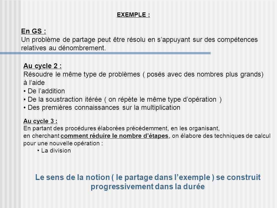 EXEMPLE : En GS : Un problème de partage peut être résolu en sappuyant sur des compétences relatives au dénombrement. Au cycle 2 : Résoudre le même ty