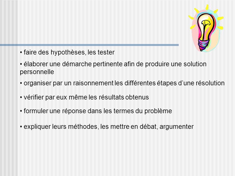 faire des hypothèses, les tester élaborer une démarche pertinente afin de produire une solution personnelle organiser par un raisonnement les différen