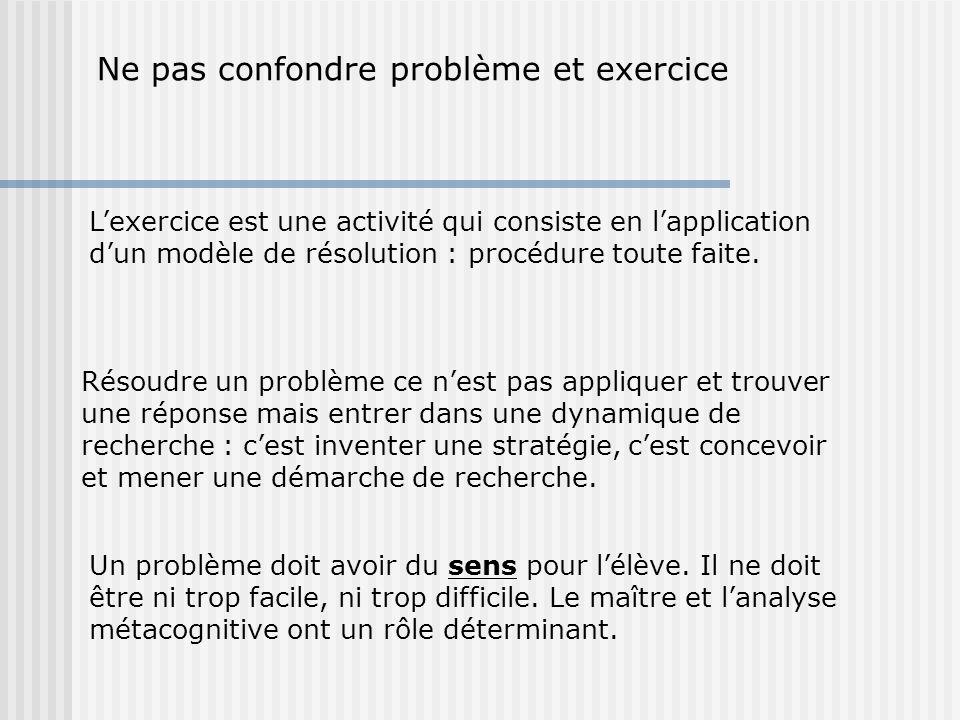 Ne pas confondre problème et exercice Lexercice est une activité qui consiste en lapplication dun modèle de résolution : procédure toute faite. Résoud