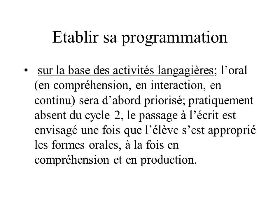 Etablir sa programmation sur la base des activités langagières; loral (en compréhension, en interaction, en continu) sera dabord priorisé; pratiquemen