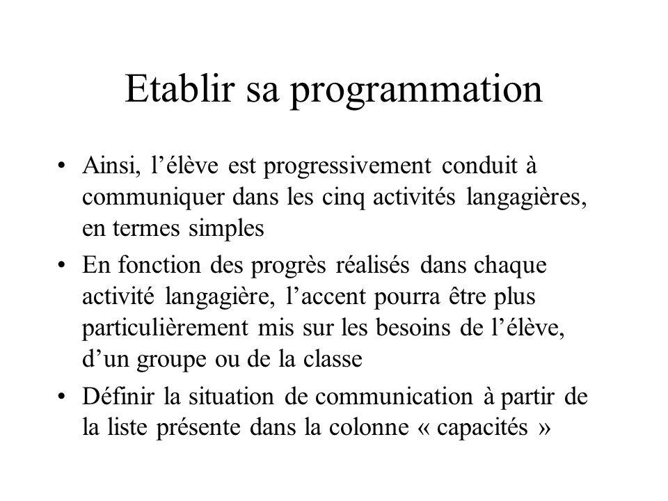 Etablir sa programmation Ainsi, lélève est progressivement conduit à communiquer dans les cinq activités langagières, en termes simples En fonction de