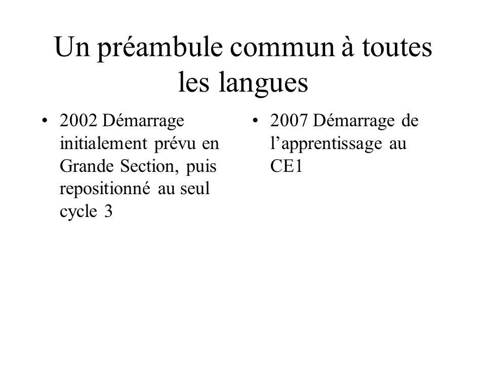 Un préambule commun à toutes les langues 2002 Démarrage initialement prévu en Grande Section, puis repositionné au seul cycle 3 2007 Démarrage de lapprentissage au CE1
