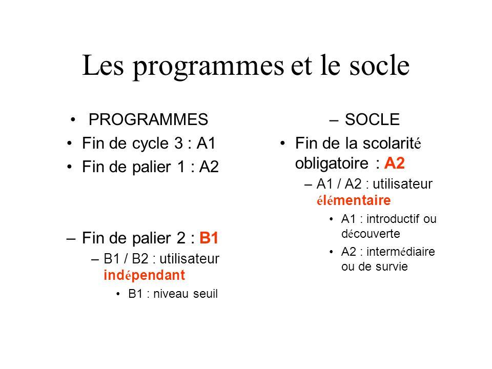 Les programmes et le socle PROGRAMMES Fin de cycle 3 : A1 Fin de palier 1 : A2 –Fin de palier 2 : B1 –B1 / B2 : utilisateur ind é pendant B1 : niveau
