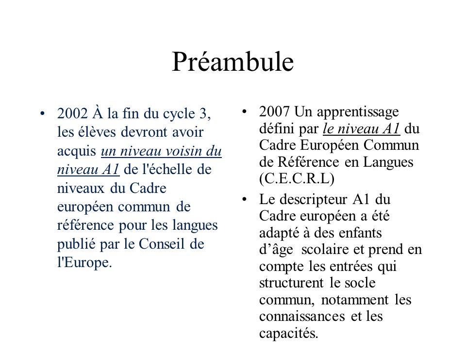Préambule 2002 À la fin du cycle 3, les élèves devront avoir acquis un niveau voisin du niveau A1 de l échelle de niveaux du Cadre européen commun de référence pour les langues publié par le Conseil de l Europe.
