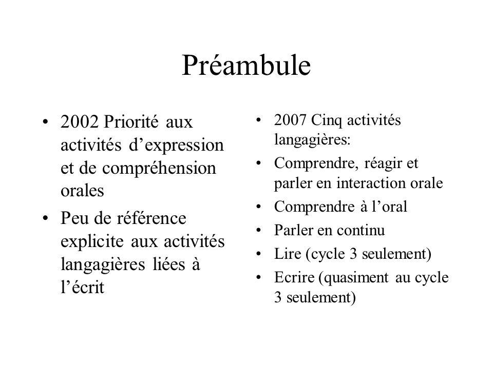 Préambule 2002 Priorité aux activités dexpression et de compréhension orales Peu de référence explicite aux activités langagières liées à lécrit 2007