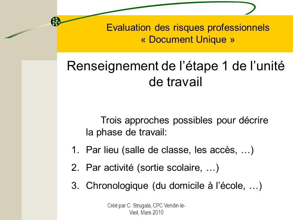 Créé par C. Strugala, CPC Vendin-le- Vieil, Mars 2010 Evaluation des risques professionnels « Document Unique » Renseignement de létape 1 de lunité de