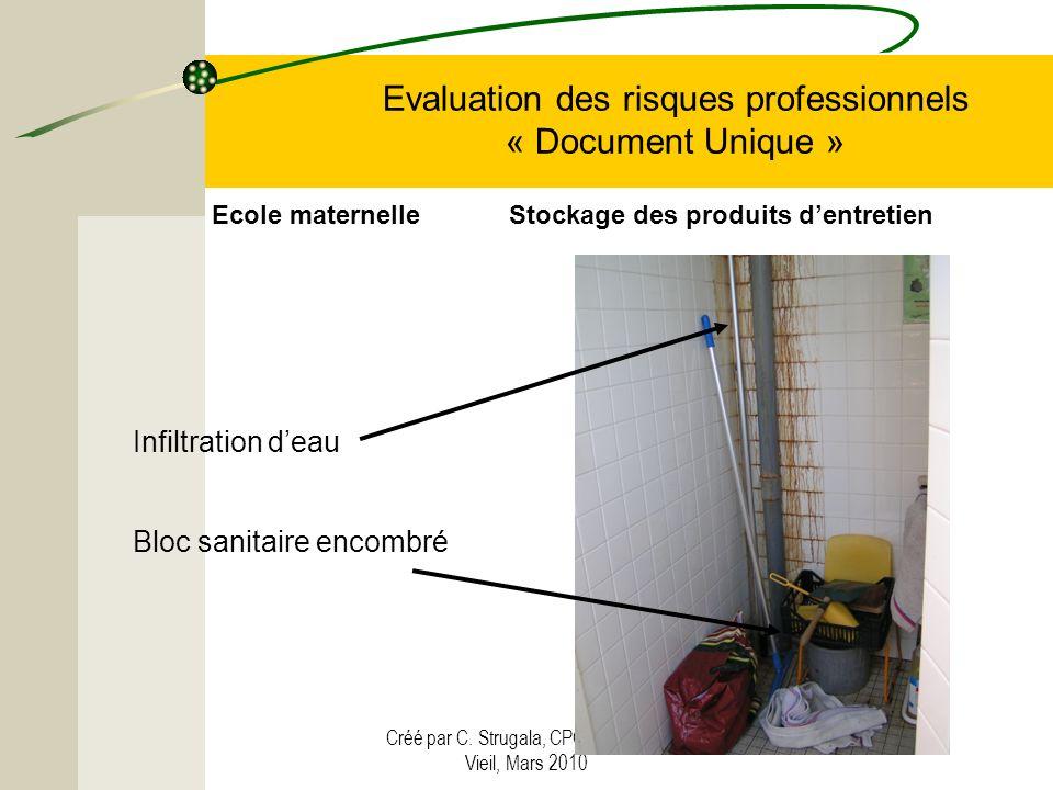 Créé par C. Strugala, CPC Vendin-le- Vieil, Mars 2010 Evaluation des risques professionnels « Document Unique » Infiltration deau Ecole maternelle Sto