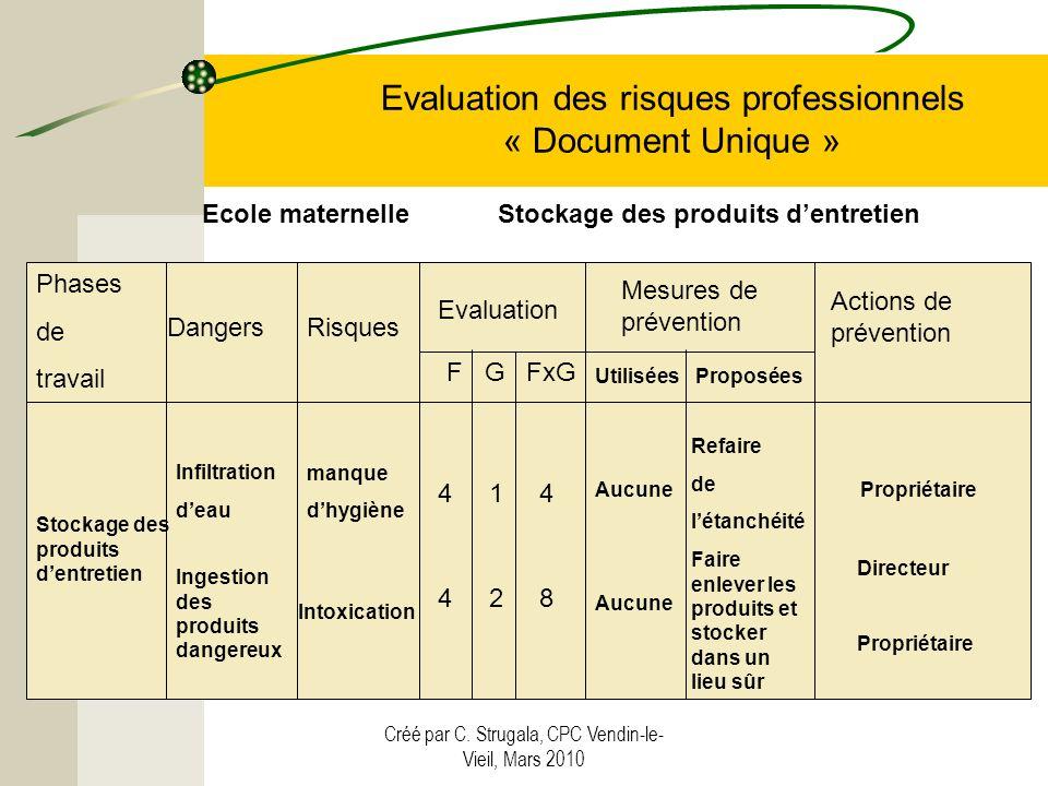Créé par C. Strugala, CPC Vendin-le- Vieil, Mars 2010 Evaluation des risques professionnels « Document Unique » Phases de travail Stockage des produit