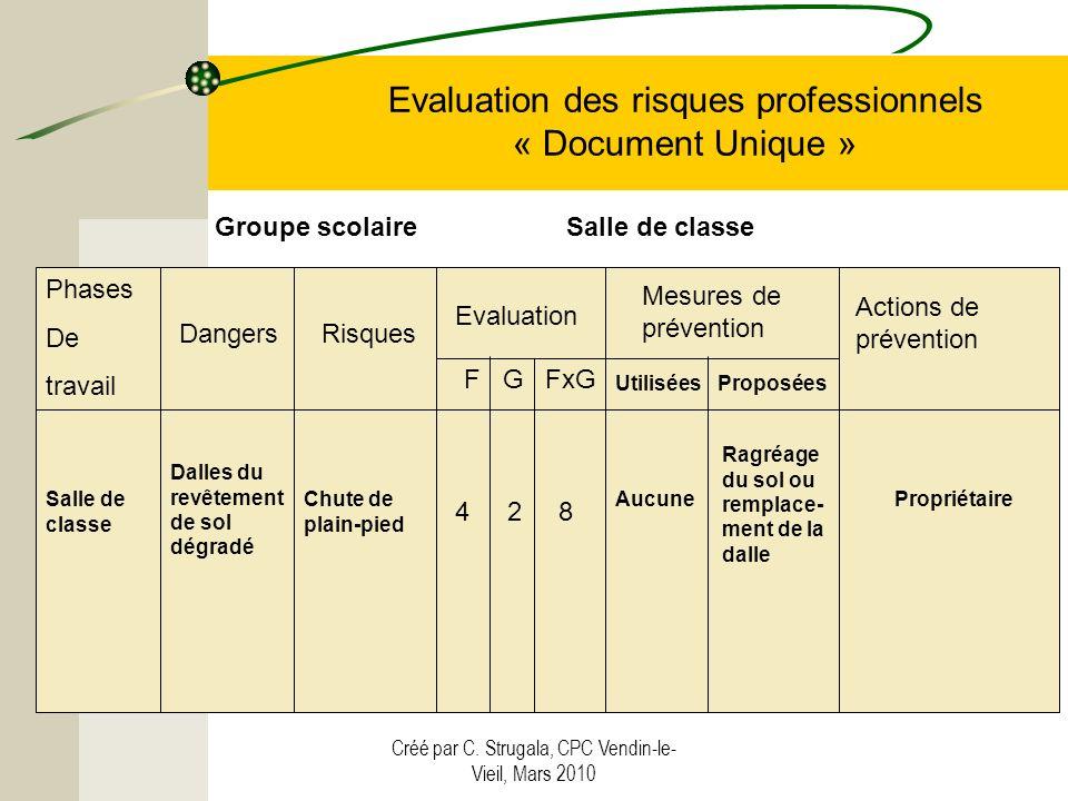Créé par C. Strugala, CPC Vendin-le- Vieil, Mars 2010 Evaluation des risques professionnels « Document Unique » Phases De travail Salle de classe Dang