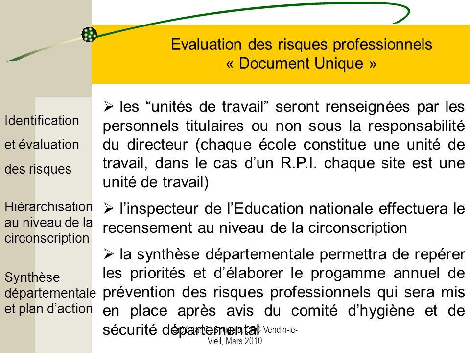 Créé par C. Strugala, CPC Vendin-le- Vieil, Mars 2010 Evaluation des risques professionnels « Document Unique » les unités de travail seront renseigné