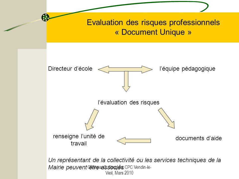 Créé par C. Strugala, CPC Vendin-le- Vieil, Mars 2010 Evaluation des risques professionnels « Document Unique » renseigne lunité de travail documents