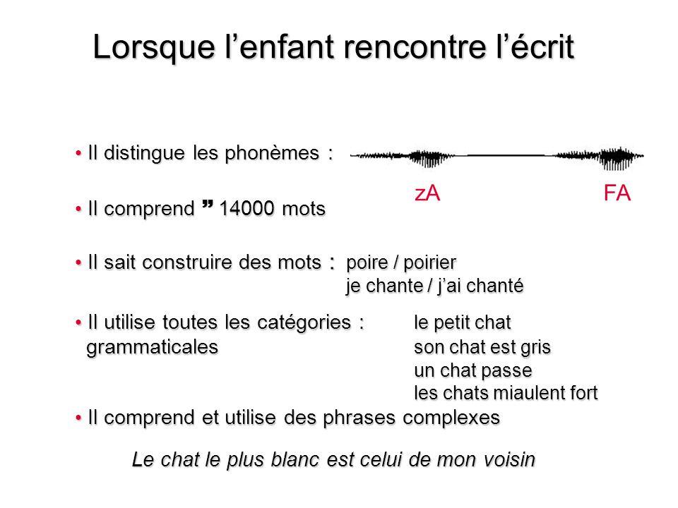Lorsque lenfant rencontre lécrit Il distingue les phonèmes : Il distingue les phonèmes : zA FA Il comprend 14000 mots Il comprend 14000 mots Il sait c