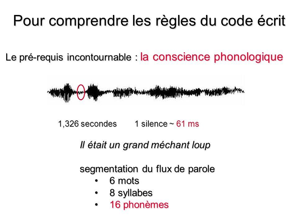 Pour comprendre les règles du code écrit Le pré-requis incontournable : la conscience phonologique 1,326 secondes 1 silence ~ 61 ms Il était un grand méchant loup segmentation du flux de parole 6 mots6 mots 8 syllabes8 syllabes 16 phonèmes 16 phonèmes