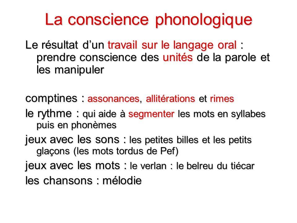La conscience phonologique Le résultat dun travail sur le langage oral : prendre conscience des unités de la parole et les manipuler comptines : asson