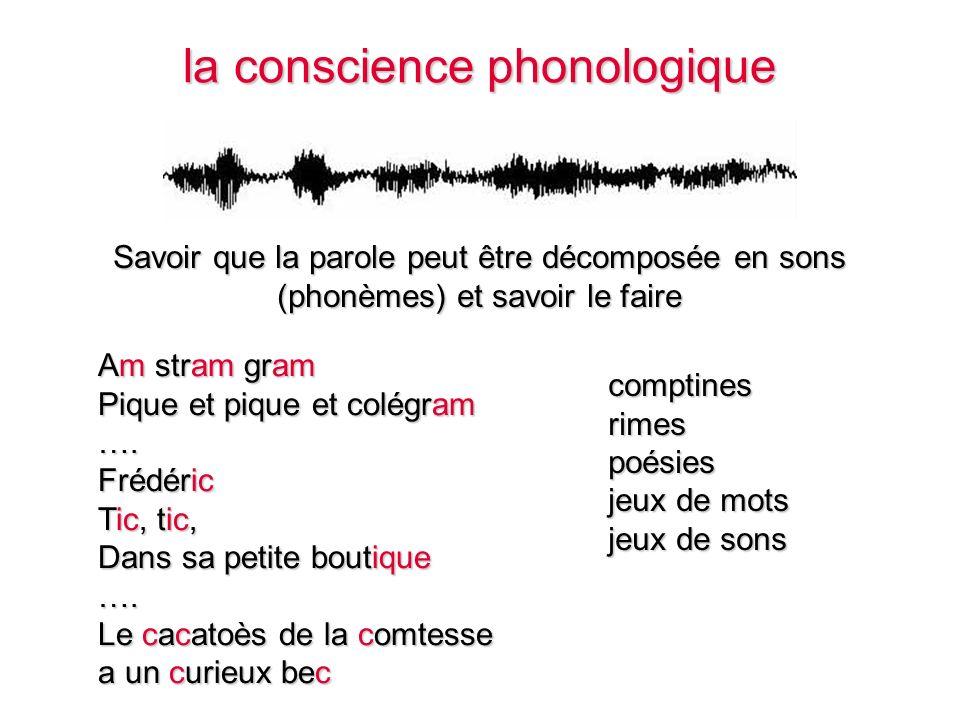 la conscience phonologique Savoir que la parole peut être décomposée en sons (phonèmes) et savoir le faire Am stram gram Pique et pique et colégram ….