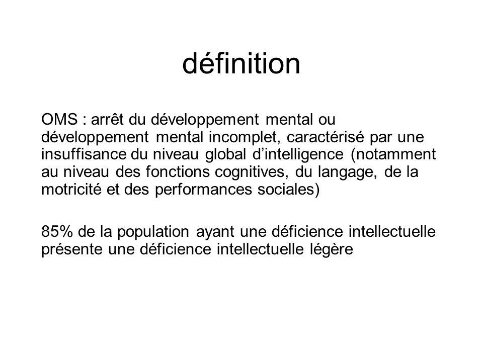 définition OMS : arrêt du développement mental ou développement mental incomplet, caractérisé par une insuffisance du niveau global dintelligence (notamment au niveau des fonctions cognitives, du langage, de la motricité et des performances sociales) 85% de la population ayant une déficience intellectuelle présente une déficience intellectuelle légère