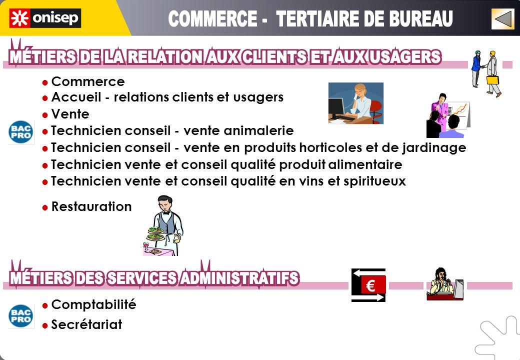 Commerce Accueil - relations clients et usagers Vente Technicien conseil - vente animalerie Technicien conseil - vente en produits horticoles et de ja