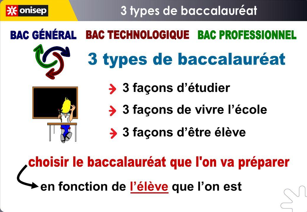 3 façons détudier 3 façons de vivre lécole 3 façons dêtre élève en fonction de lélève que lon est