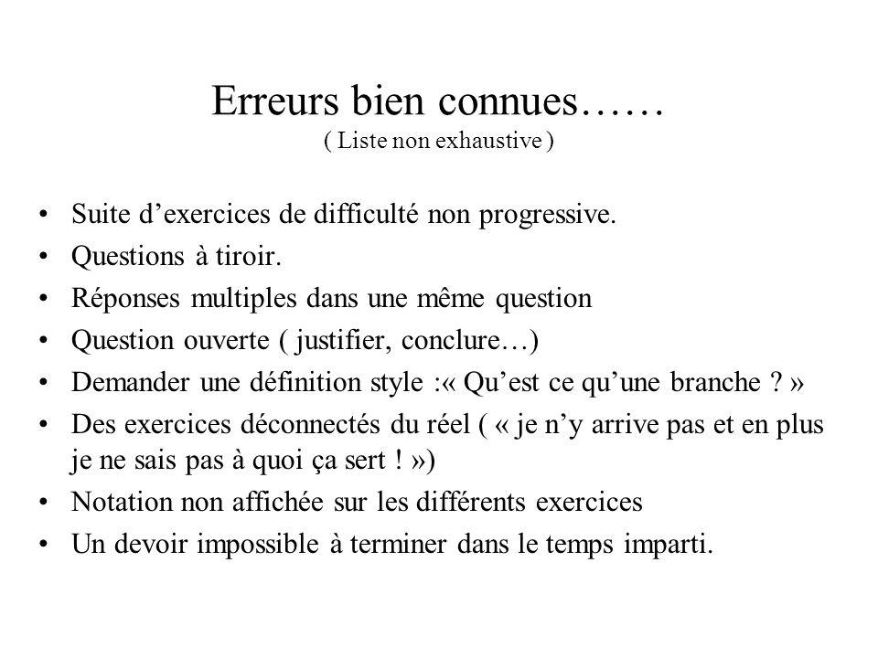 Erreurs bien connues…… ( Liste non exhaustive ) Suite dexercices de difficulté non progressive. Questions à tiroir. Réponses multiples dans une même q