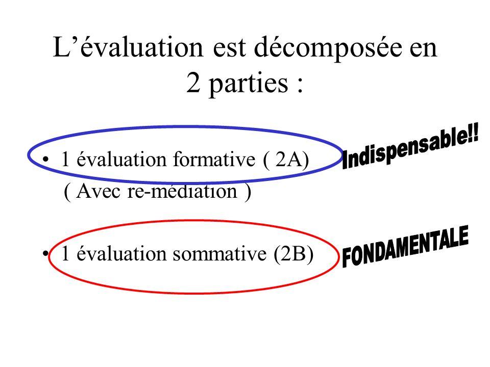 Lévaluation est décomposée en 2 parties : 1 évaluation formative ( 2A) ( Avec re-médiation ) 1 évaluation sommative (2B)