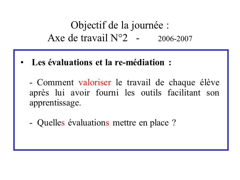 Objectif de la journée : Axe de travail N°2 - 2006-2007 Les évaluations et la re-médiation : - Comment valoriser le travail de chaque élève après lui