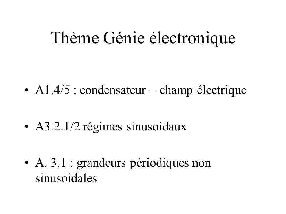 Thème Génie électronique A1.4/5 : condensateur – champ électrique A3.2.1/2 régimes sinusoidaux A. 3.1 : grandeurs périodiques non sinusoidales