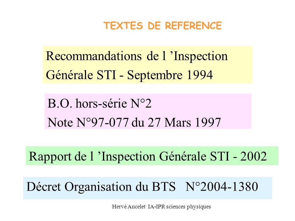 Hervé Ancelet IA-IPR sciences physiques B.O. hors-série N°2 Note N°97-077 du 27 Mars 1997 TEXTES DE REFERENCE Recommandations de l Inspection Générale