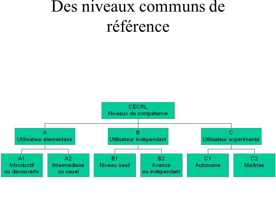 Des niveaux communs de référence