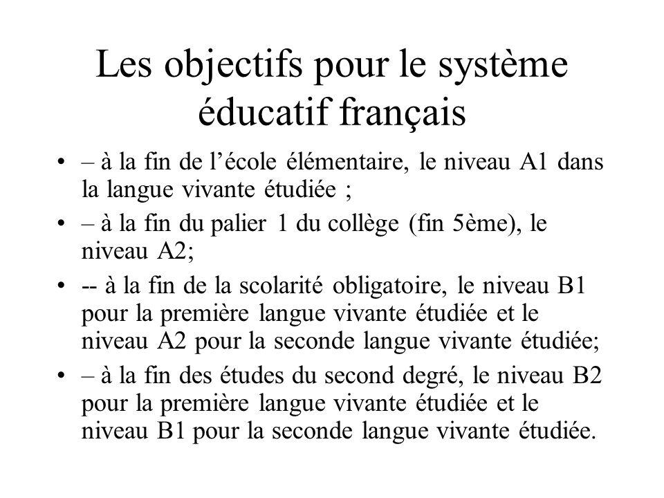 Les objectifs pour le système éducatif français – à la fin de lécole élémentaire, le niveau A1 dans la langue vivante étudiée ; – à la fin du palier 1