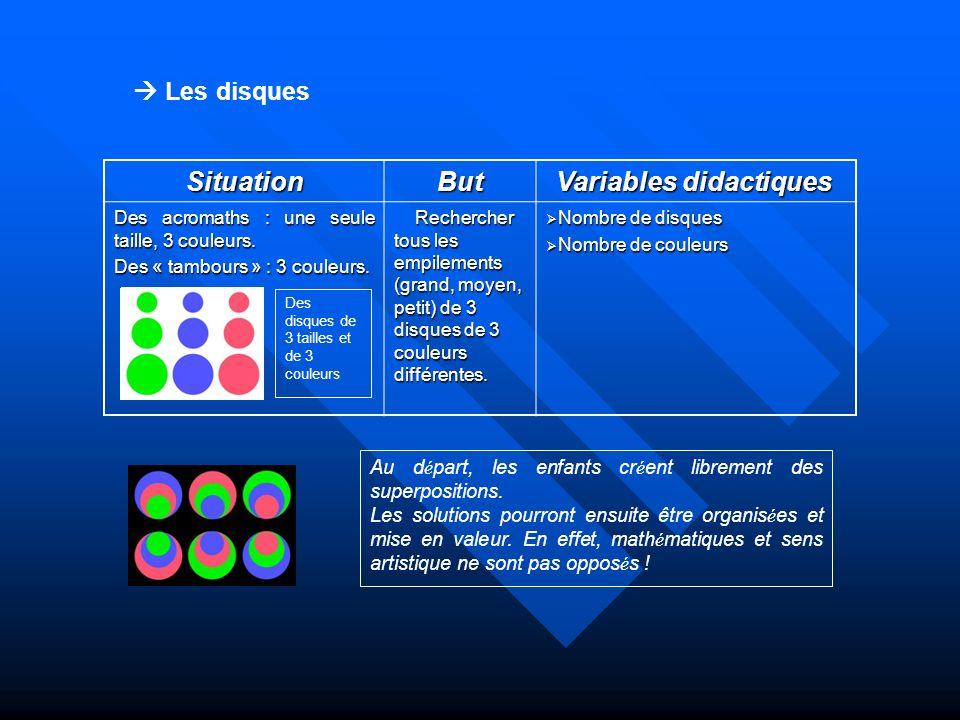 Les disques Des disques de 3 tailles et de 3 couleursSituationBut Variables didactiques Variables didactiques Des acromaths : une seule taille, 3 coul