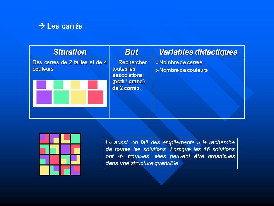 Les carr é s SituationBut Variables didactiques Variables didactiques Des carrés de 2 tailles et de 4 couleurs Rechercher toutes les associations (pet