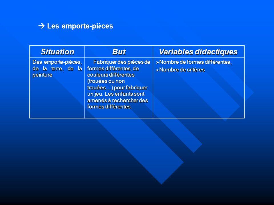 Les emporte-pi è ces SituationBut Variables didactiques Variables didactiques Des emporte-pièces, de la terre, de la peinture Fabriquer des pièces de