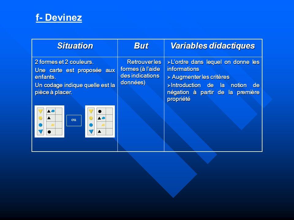 f- Devinez SituationBut Variables didactiques Variables didactiques 2 formes et 2 couleurs. Une carte est proposée aux enfants. Un codage indique quel