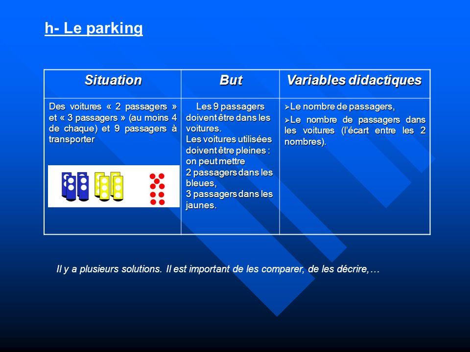 h- Le parking SituationBut Variables didactiques Variables didactiques Des voitures « 2 passagers » et « 3 passagers » (au moins 4 de chaque) et 9 pas