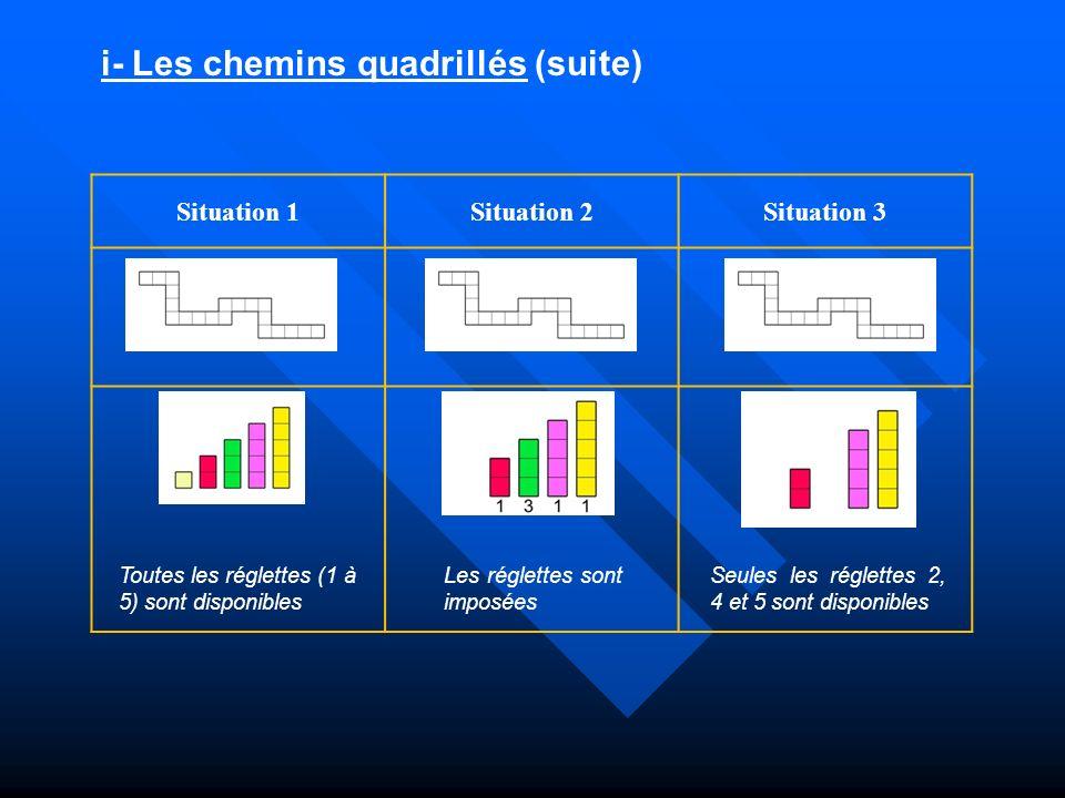 i- Les chemins quadrillés (suite) Situation 1Situation 2Situation 3 Toutes les réglettes (1 à 5) sont disponibles Les réglettes sont imposées Seules l
