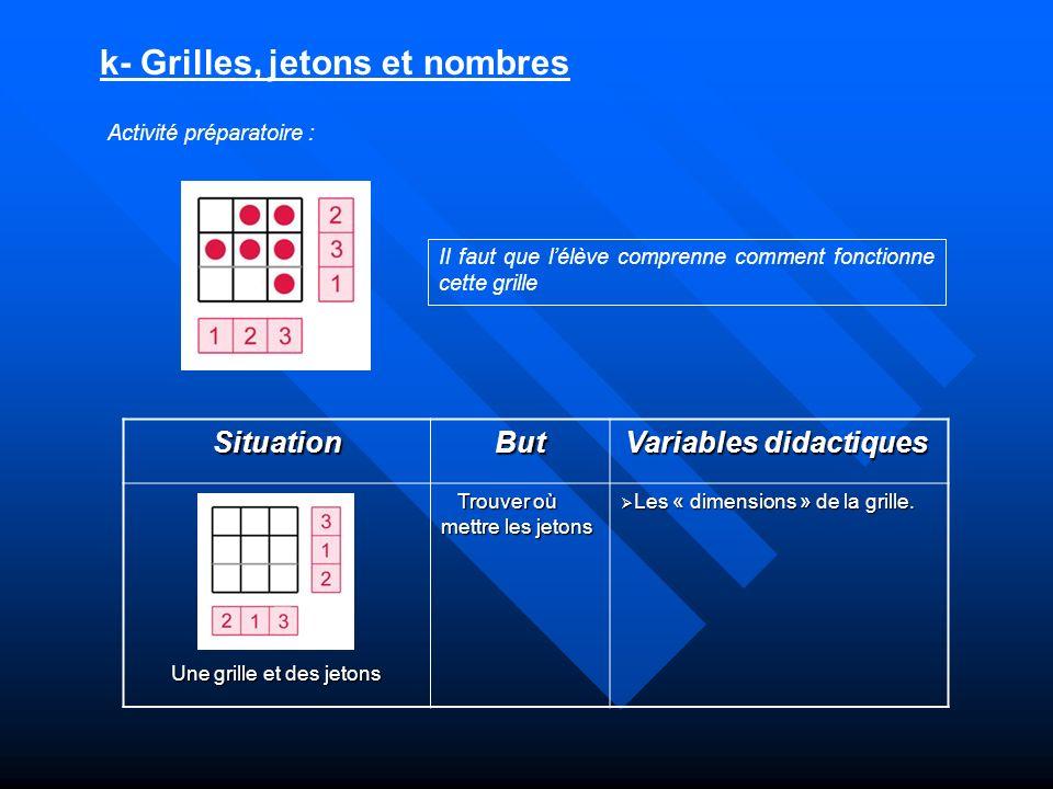 k- Grilles, jetons et nombresSituationBut Variables didactiques Variables didactiques Une grille et des jetons Trouver où mettre les jetons Trouver où
