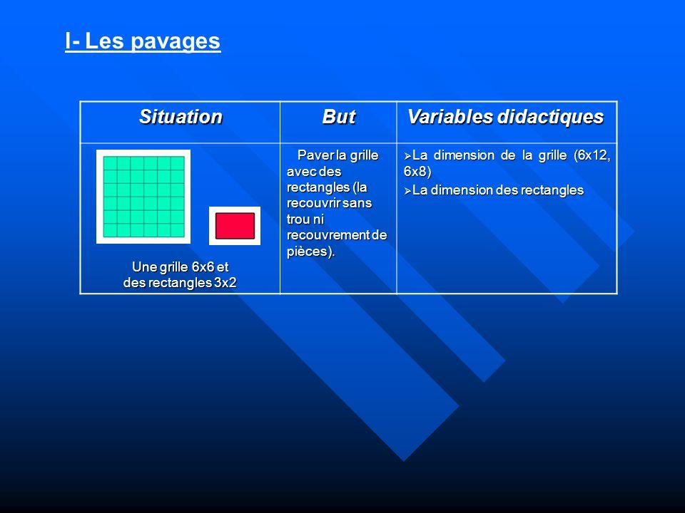 l- Les pavages SituationBut Variables didactiques Variables didactiques Une grille 6x6 et des rectangles 3x2 Paver la grille avec des rectangles (la r
