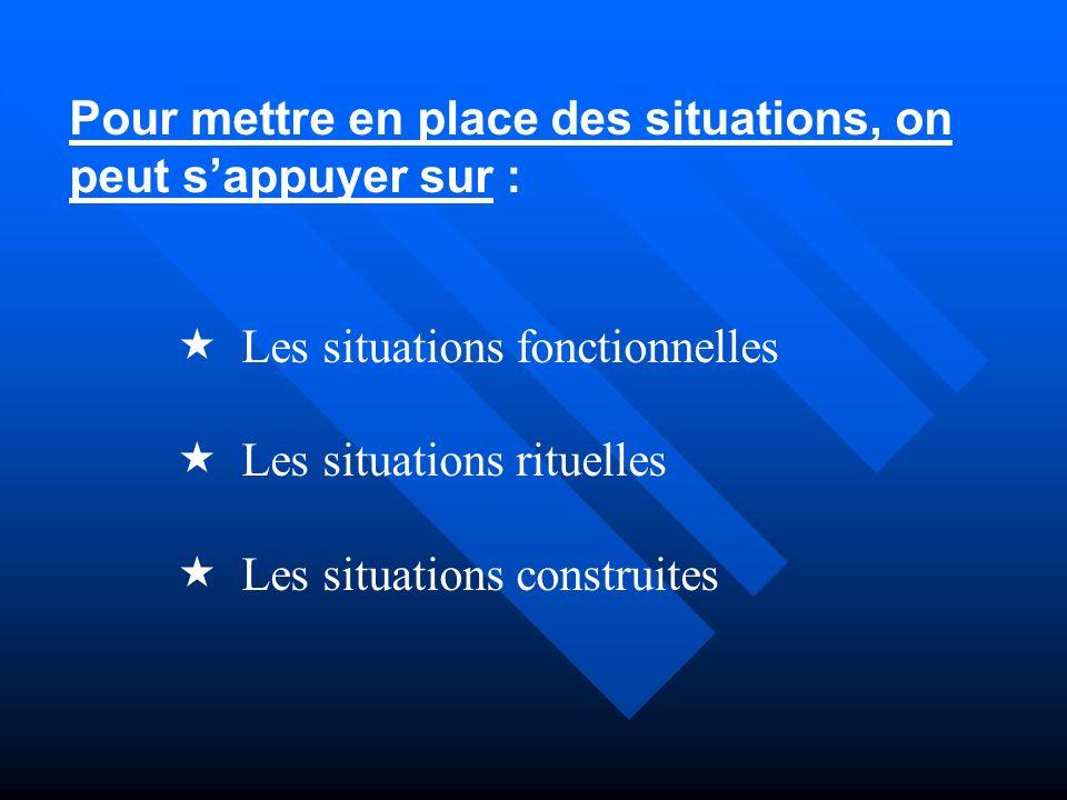 Pour mettre en place des situations, on peut sappuyer sur : Les situations fonctionnelles Les situations rituelles Les situations construites
